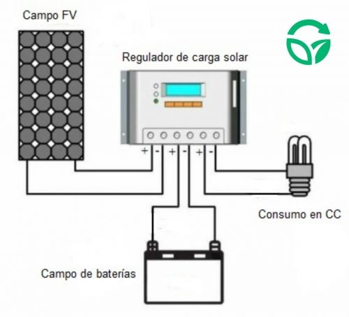 reguladores solares